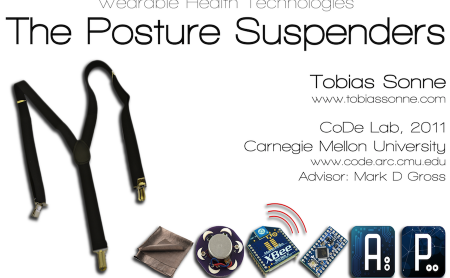 The Posture Suspenders