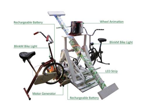 Energy Harvesting Playground